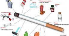 О Всемирном дне отказа от курения